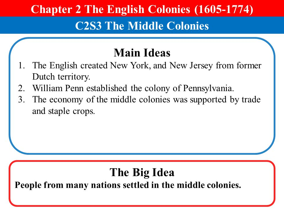 Chapter 2 The English Colonies (1605-1774) C2S4 Life in the English Colonies Main Ideas 1.Colonial governments were influenced by political changes in England.