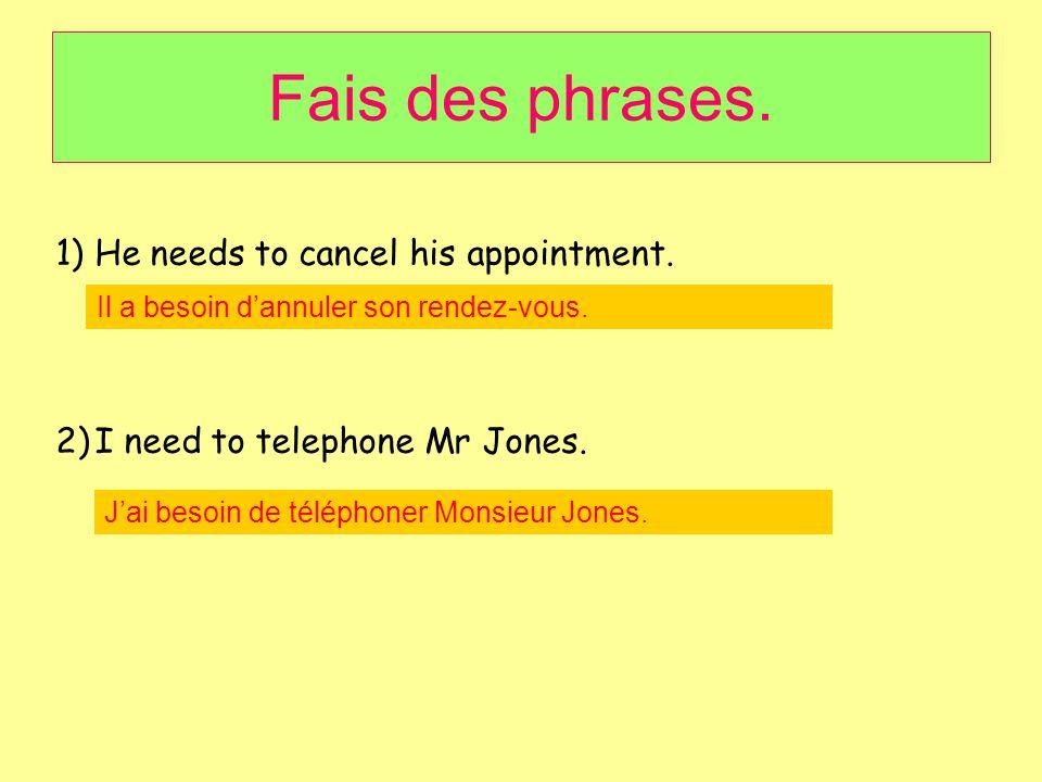 Fais des phrases. 1)He needs to cancel his appointment. 2)I need to telephone Mr Jones. J'ai besoin de téléphoner Monsieur Jones. Il a besoin d'annule