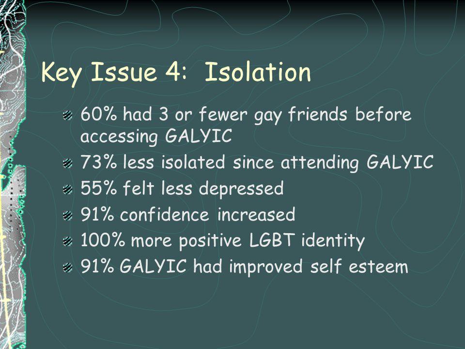Key Issue 5: Homophobic Hate Crime Homophobic Hate Incidents 199820082010 HHI60%68%50%