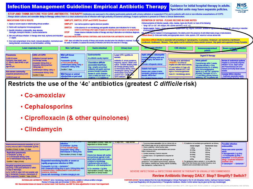 Restricts the use of the '4c' antibiotics (greatest C difficile risk) Co-amoxiclav Cephalosporins Ciprofloxacin (& other quinolones) Clindamycin