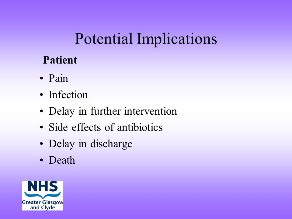 Potential Implications Pain Infection Delay in further intervention Side effects of antibiotics Delay in discharge Death Patient
