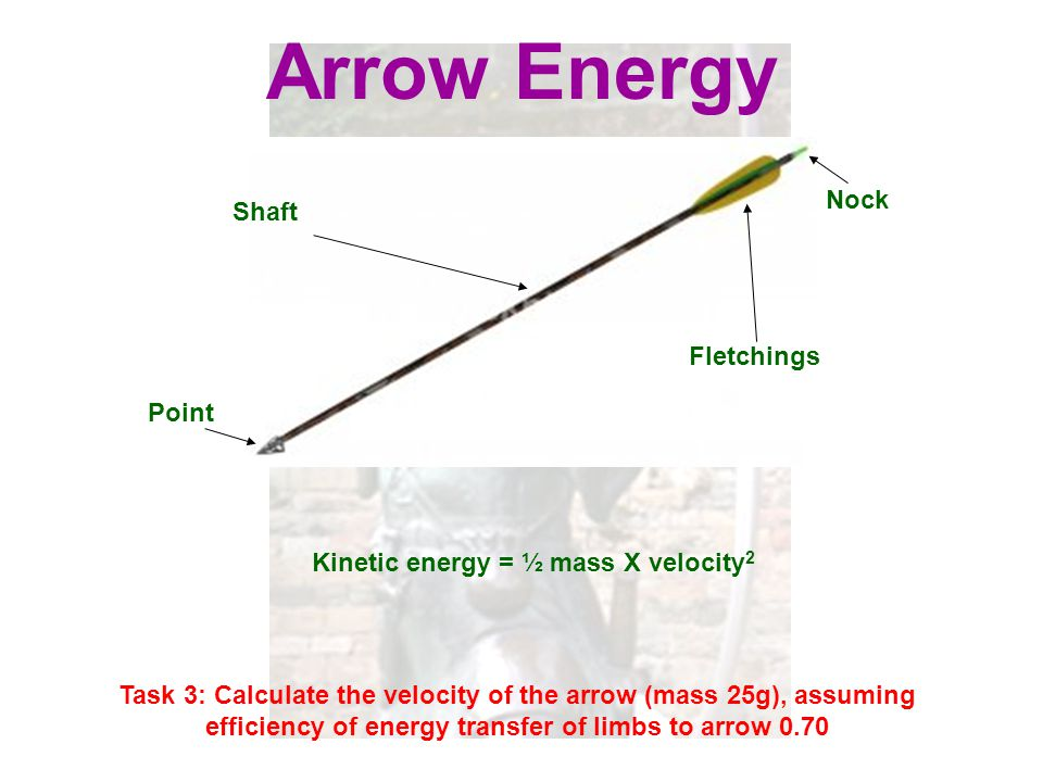 Arrow Energy Task 3: Calculate the velocity of the arrow (mass 25g), assuming efficiency of energy transfer of limbs to arrow 0.70 Kinetic energy = ½