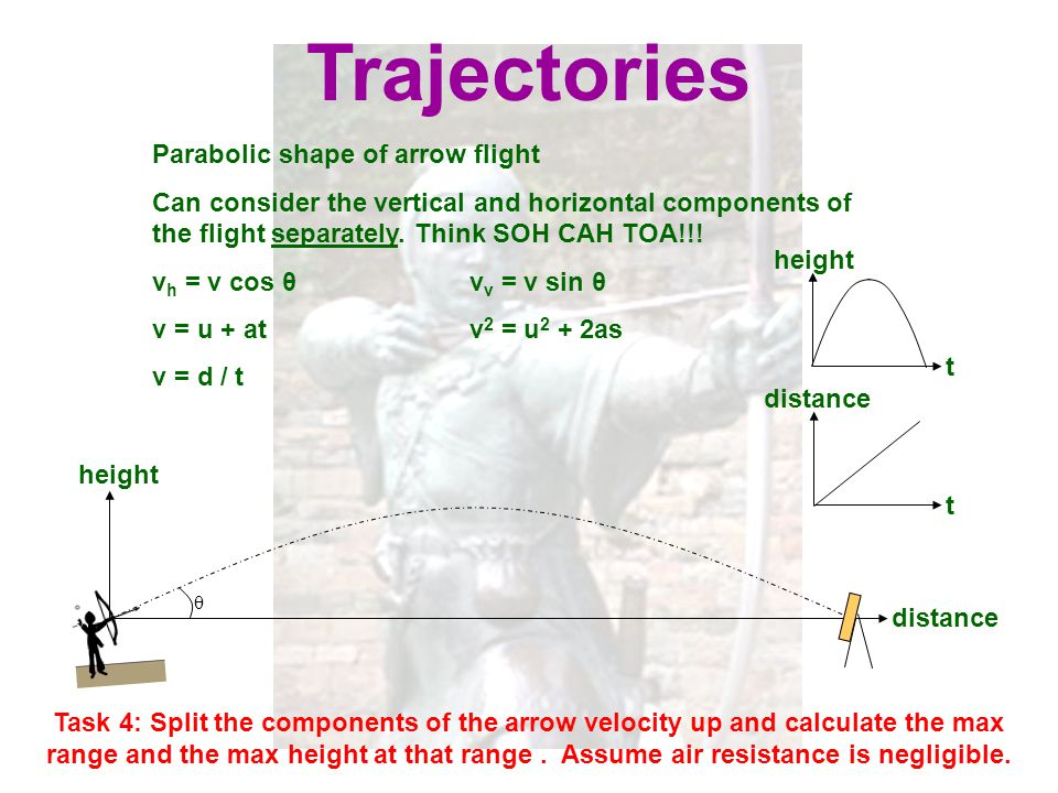 Trajectories Parabolic shape of arrow flight Can consider the vertical and horizontal components of the flight separately. Think SOH CAH TOA!!! v h =