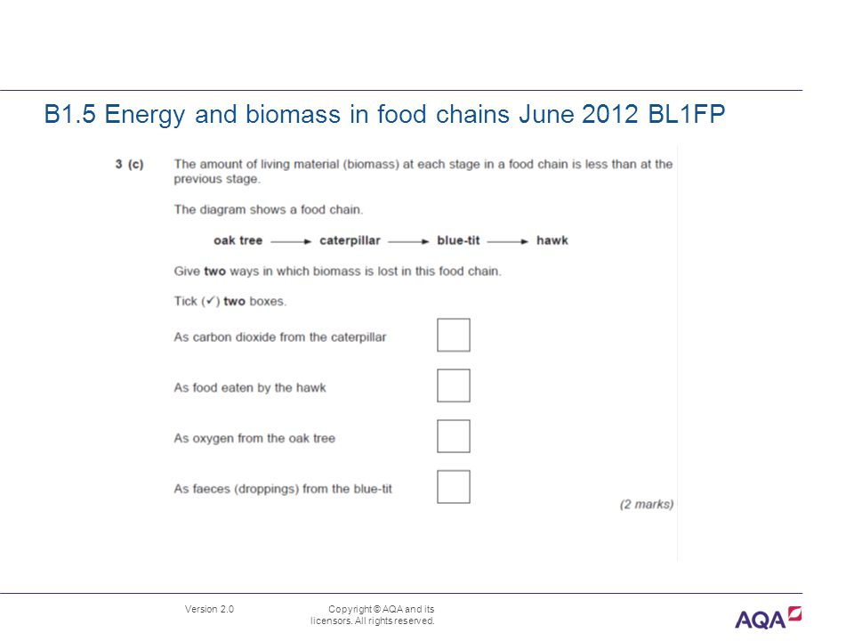 Version 2.0 Copyright © AQA and its licensors. All rights reserved. B1.5 Energy and biomass in food chains June 2012 BL1FP