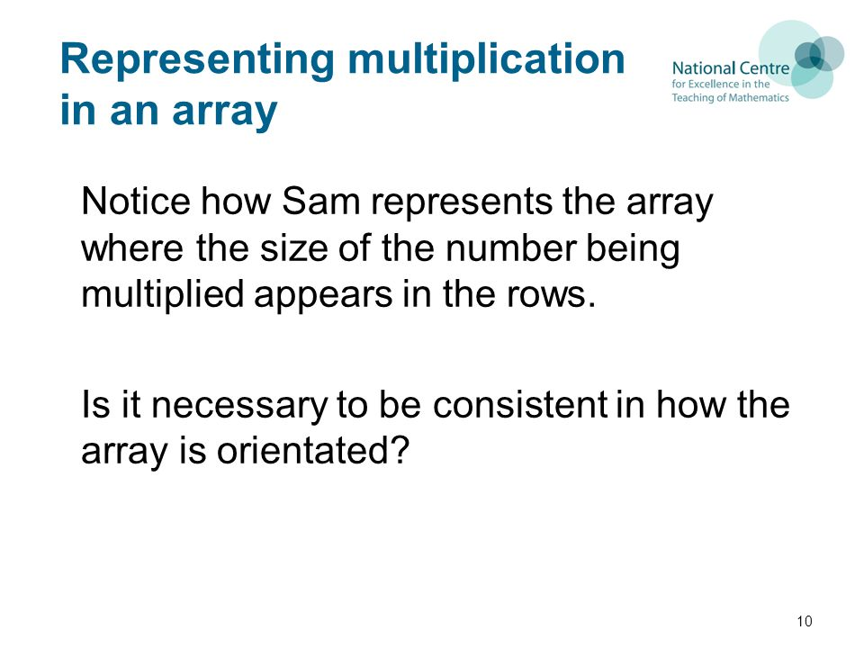 Representing multiplication in an array Notice how Sam represents the array where the size of the number being multiplied appears in the rows.