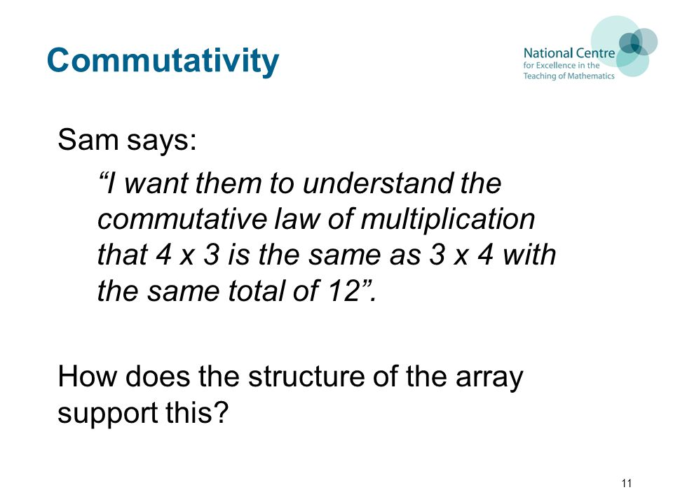 Commutativity Sam says: I want them to understand the commutative law of multiplication that 4 x 3 is the same as 3 x 4 with the same total of 12 .