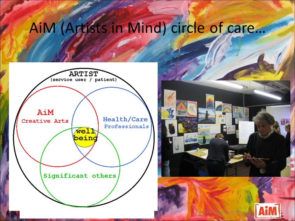 AiM (Artists in Mind) circle of care… well-being through the arts