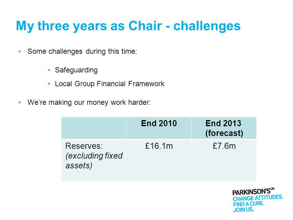 My three years as Chair - challenges Some challenges during this time: Safeguarding Local Group Financial Framework We're making our money work harder: End 2010End 2013 (forecast) Reserves: (excluding fixed assets) £16.1m£7.6m