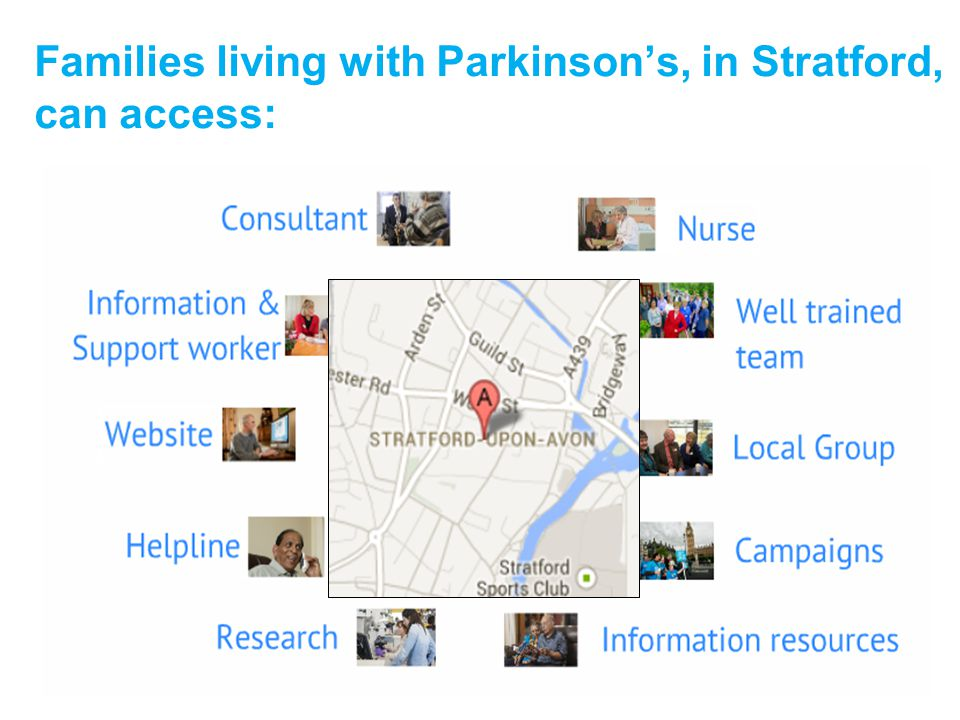 Typical local group area 423 people with Parkinson's 126 people in contact with local group 90 people make enquiries to ISW 83 calls to helpline £38k secured in benefits via ISW 1 Parkinson's nurse 5,200 website visits 3,150 info resources provided Population 200,000