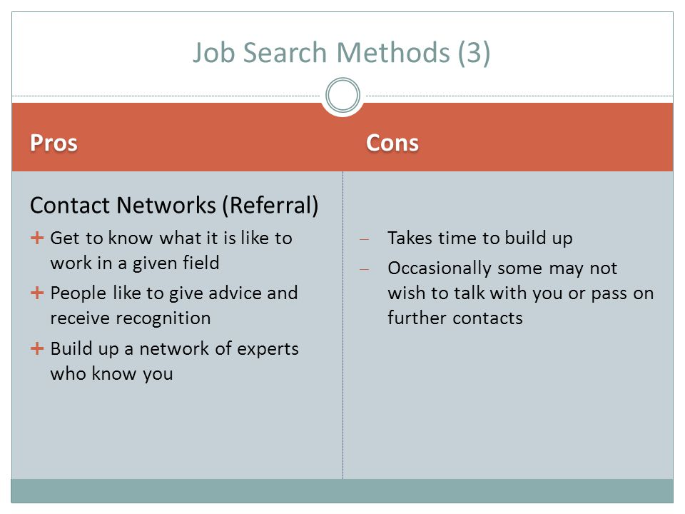 Pros Cons Contact Networks (Referral)  Get to know what it is like to work in a given field  People like to give advice and receive recognition  Build up a network of experts who know you ̶ Takes time to build up ̶ Occasionally some may not wish to talk with you or pass on further contacts Job Search Methods (3)