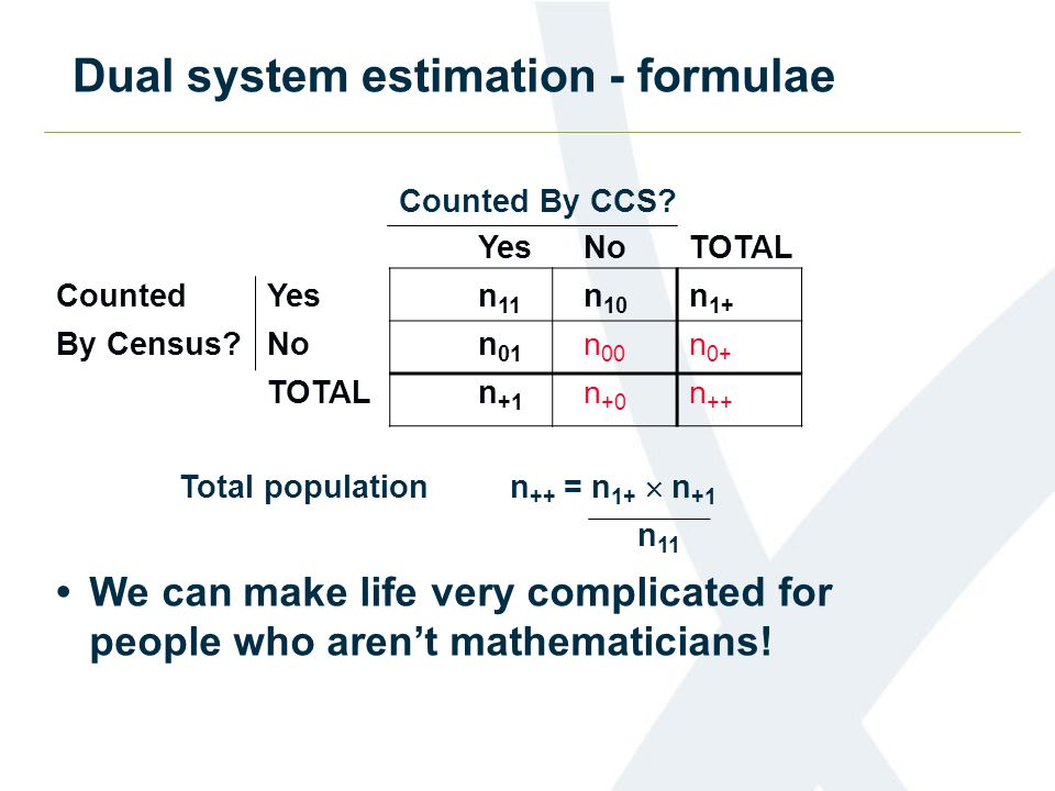 Dual system estimation - formulae Counted By CCS? Yes NoTOTAL Counted Yesn 11 n 10 n 1+ By Census? Non 01 n 00 n 0+ TOTALn +1 n +0 n ++ Total populati