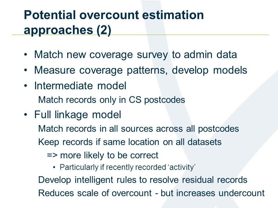 Potential overcount estimation approaches (2) Match new coverage survey to admin data Measure coverage patterns, develop models Intermediate model Mat