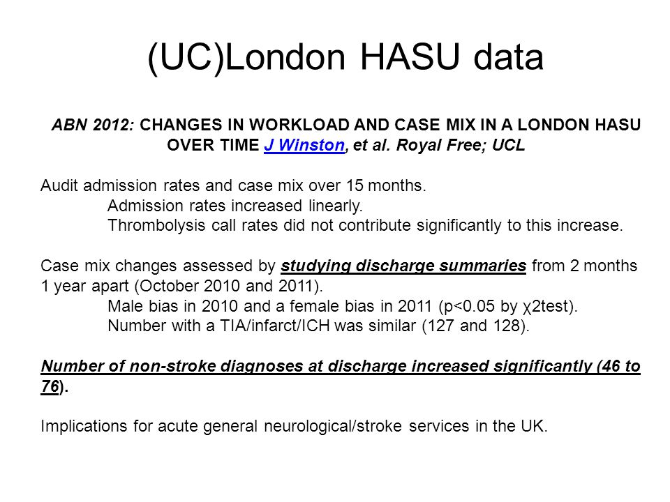 ABN 2012: CHANGES IN WORKLOAD AND CASE MIX IN A LONDON HASU OVER TIME J Winston, et al.