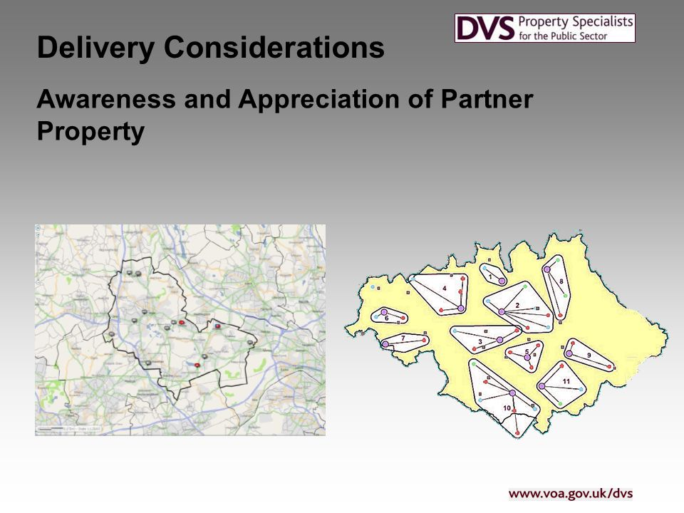 Awareness and Appreciation of Partner Property Delivery Considerations