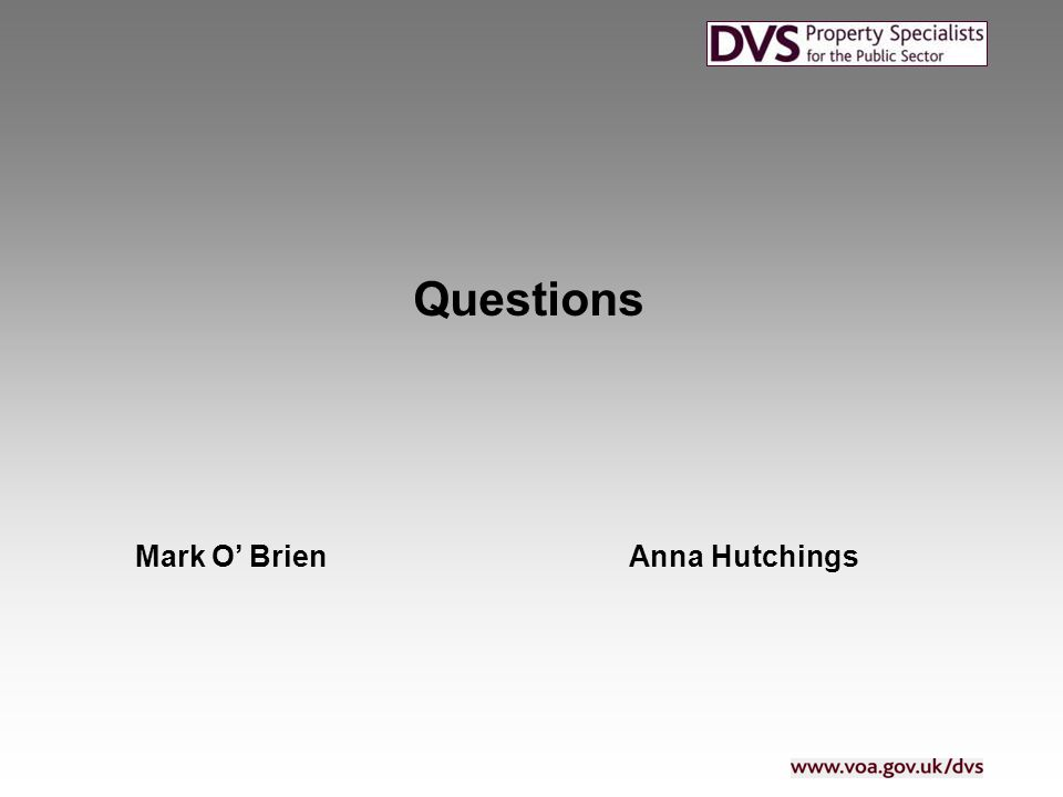 Questions Mark O' Brien Anna Hutchings