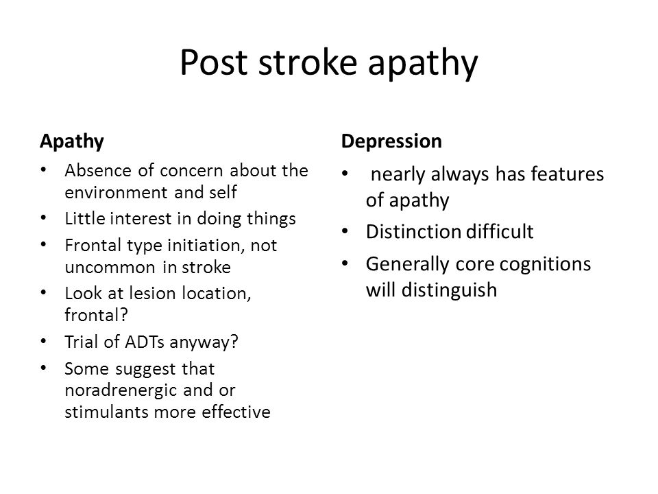 Post stroke apathy Apathy Absence of concern about the environment and self Little interest in doing things Frontal type initiation, not uncommon in s