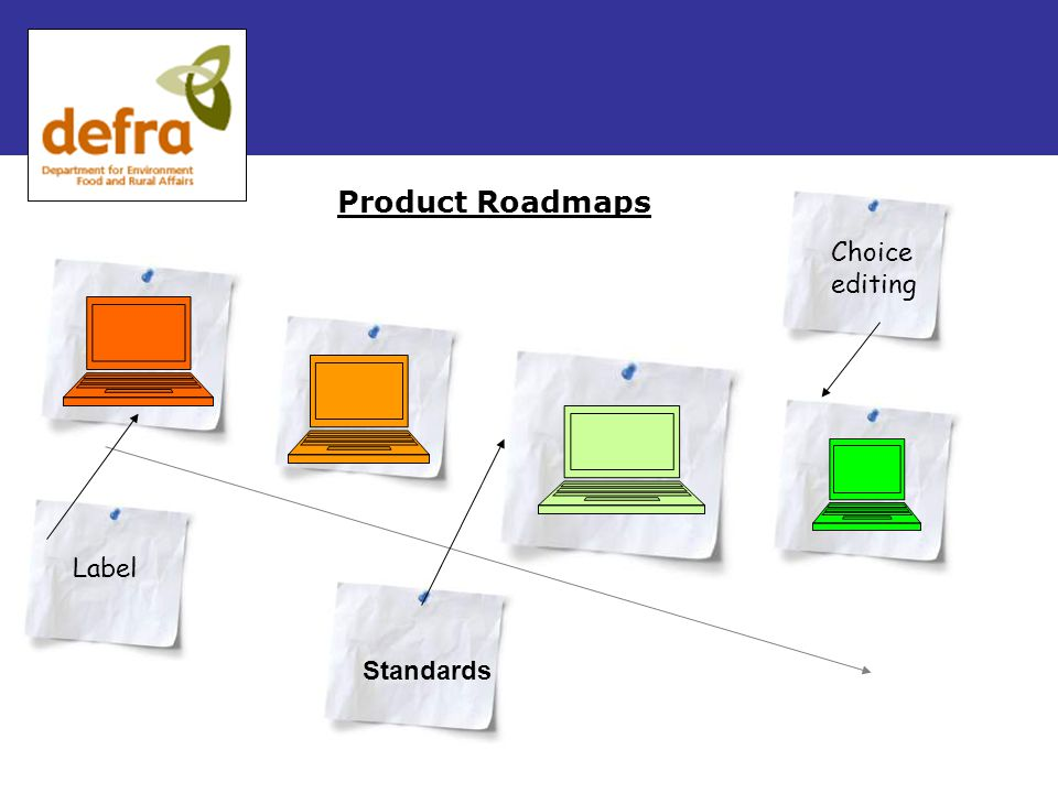 Product Roadmaps (clothes, cars, lighting… 10x) DEFRA Leading the way Label Choice editing Standards Product Roadmaps