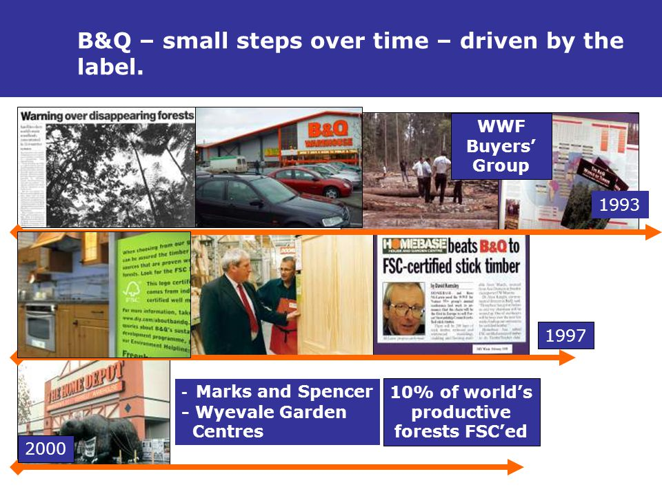 B&Q – small steps over time – driven by the label.