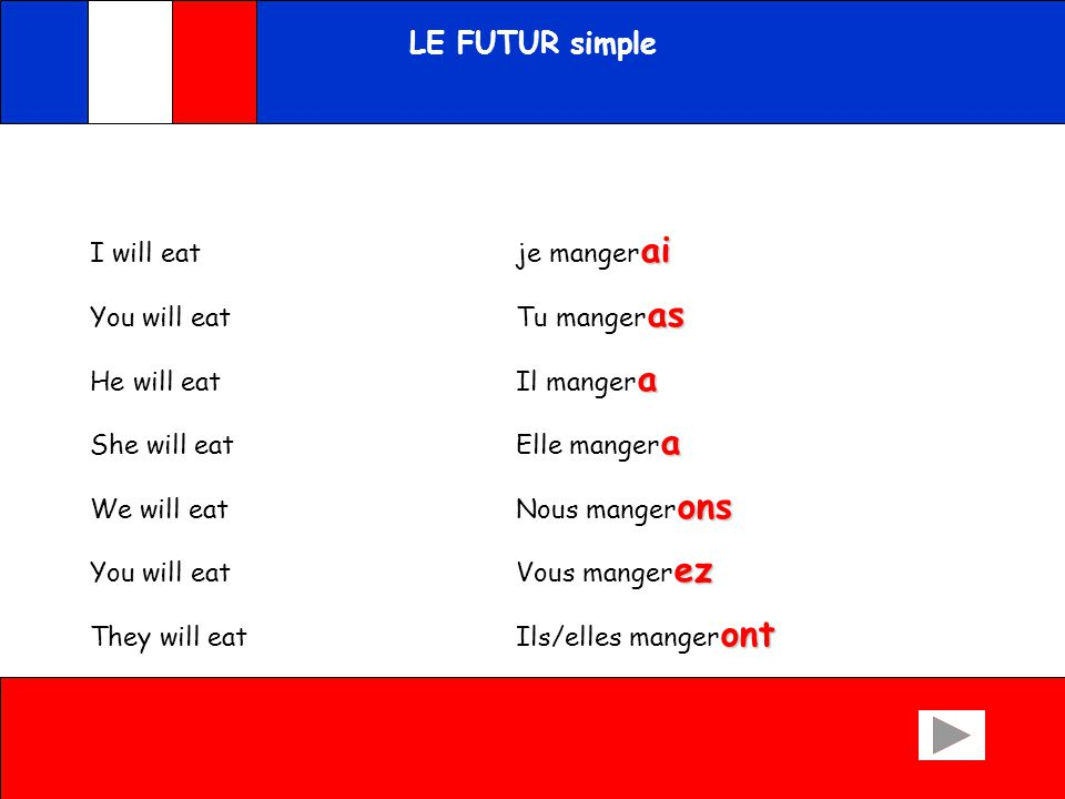 LE FUTUR simple 1.Verbs ending in ER Take the infinitive (the form of the verb you find in the dictionary) -e-example: (to eat) = manger add the following endings ai, as, a, ons, ez, ont.