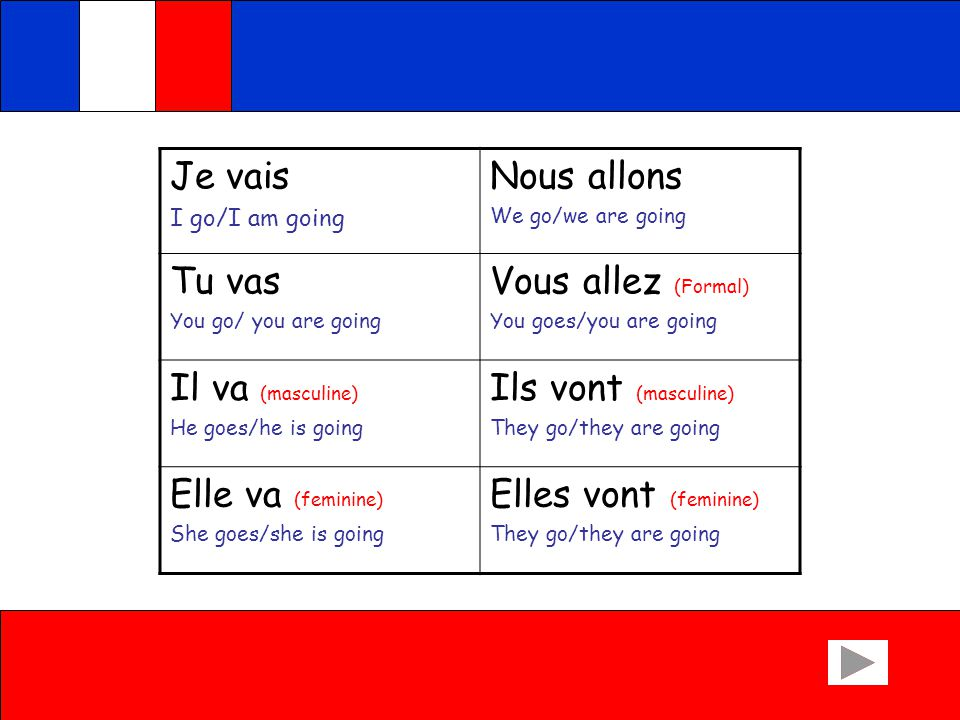 Click to listen to the verb Aller and write in the boxes what you hear Le verbe ALLER