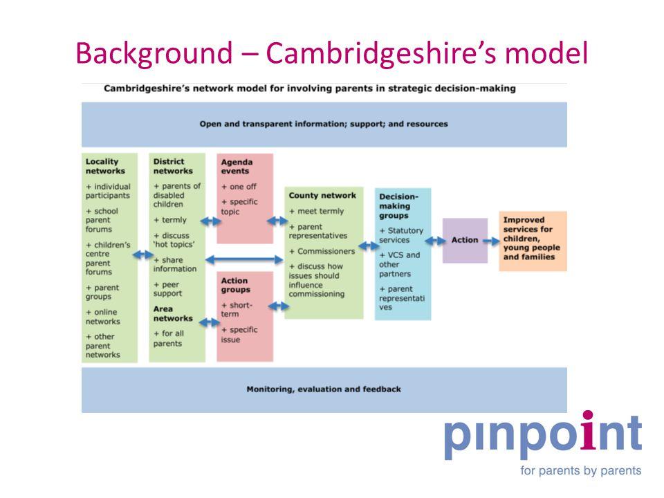Background – Cambridgeshire's model