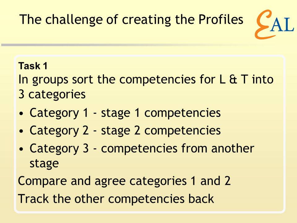 The challenge of creating the Profiles Category 1 - stage 1 competencies Category 2 - stage 2 competencies Category 3 - competencies from another stage Compare and agree categories 1 and 2 Track the other competencies back Task 1 In groups sort the competencies for L & T into 3 categories