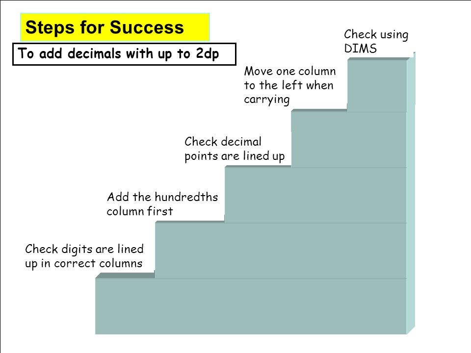 Steps for Success To add decimals with up to 2dp Check digits are lined up in correct columns Add the hundredths column first Check decimal points are lined up Move one column to the left when carrying Check using DIMS