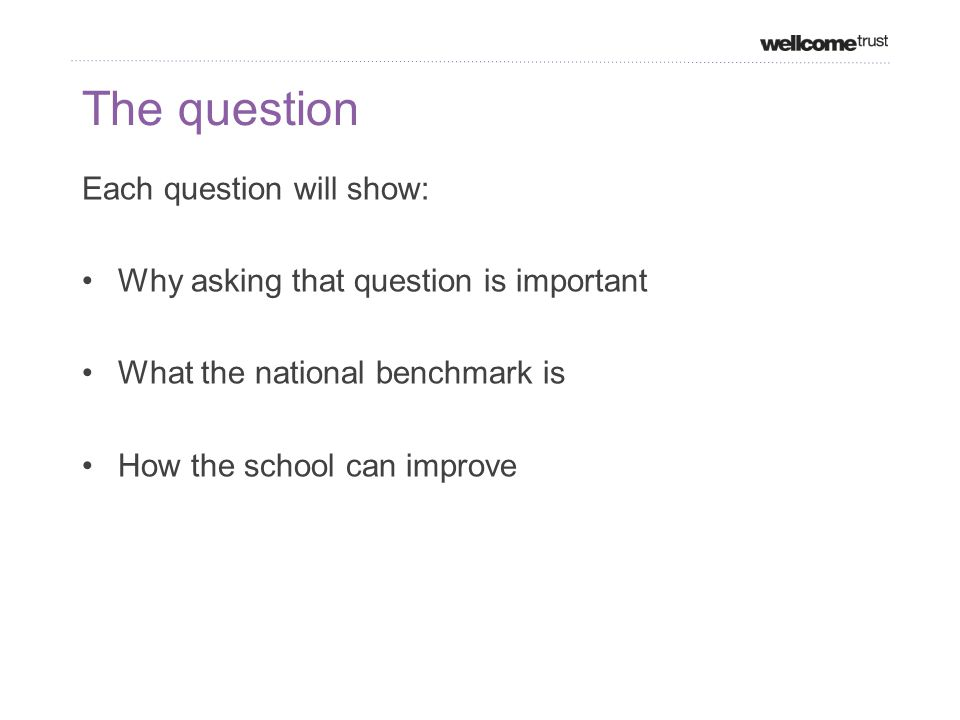 The question Each question will show: Why asking that question is important What the national benchmark is How the school can improve