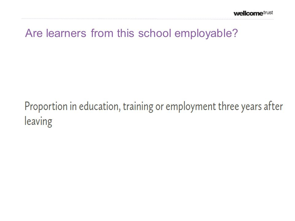 Are learners from this school employable