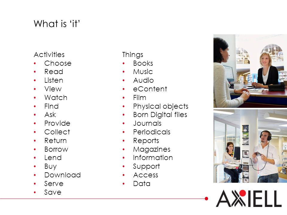 What is 'it' Activities Choose Read Listen View Watch Find Ask Provide Collect Return Borrow Lend Buy Download Serve Save Things Books Music Audio eContent Film Physical objects Born Digital files Journals Periodicals Reports Magazines Information Support Access Data