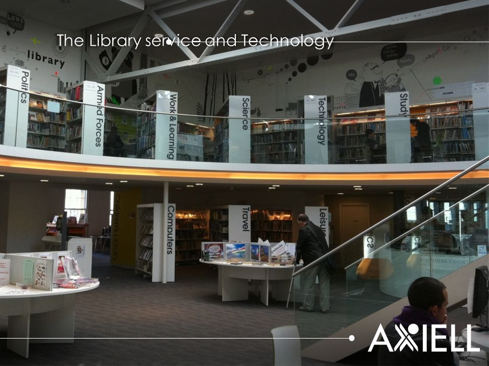 The Library service and Technology