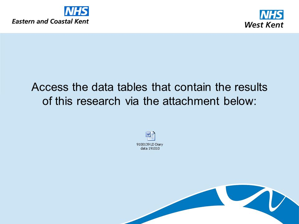 Access the data tables that contain the results of this research via the attachment below: