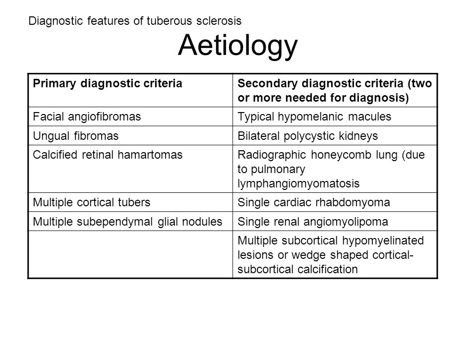 Aetiology Primary diagnostic criteriaSecondary diagnostic criteria (two or more needed for diagnosis) Facial angiofibromasTypical hypomelanic macules