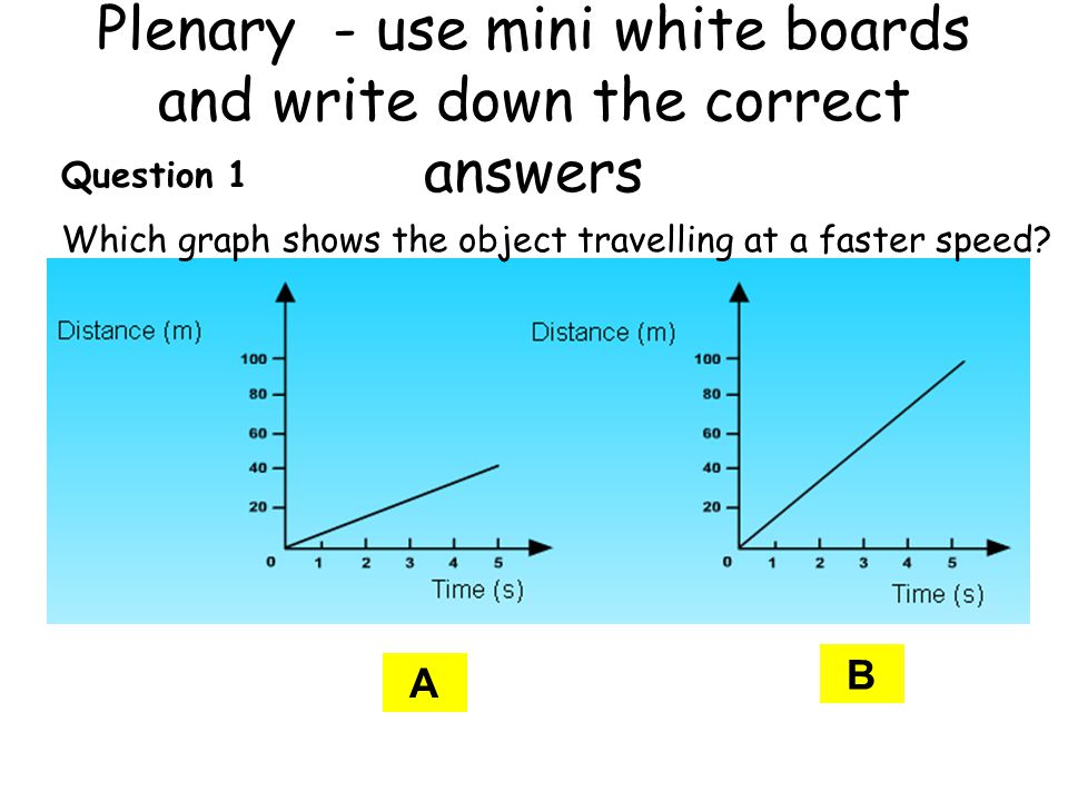 Question 1 Which graph shows the object travelling at a faster speed? A B Plenary - use mini white boards and write down the correct answers
