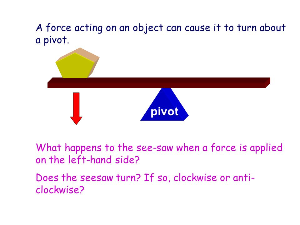 A force acting on an object can cause it to turn about a pivot. What happens to the see-saw when a force is applied on the left-hand side? Does the se