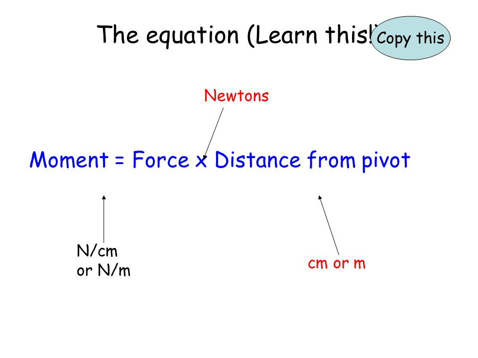 The equation (Learn this!) Moment = Force x Distance from pivot N/cm or N/m Newtons cm or m Copy this