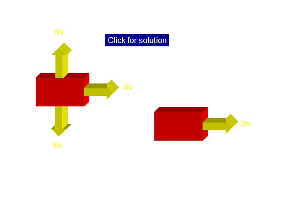 2. 5N Click for solution Resultant force = 5N - 0N = 5N right. The vertical forces are equal in size and opposite in direction so there is no resultan