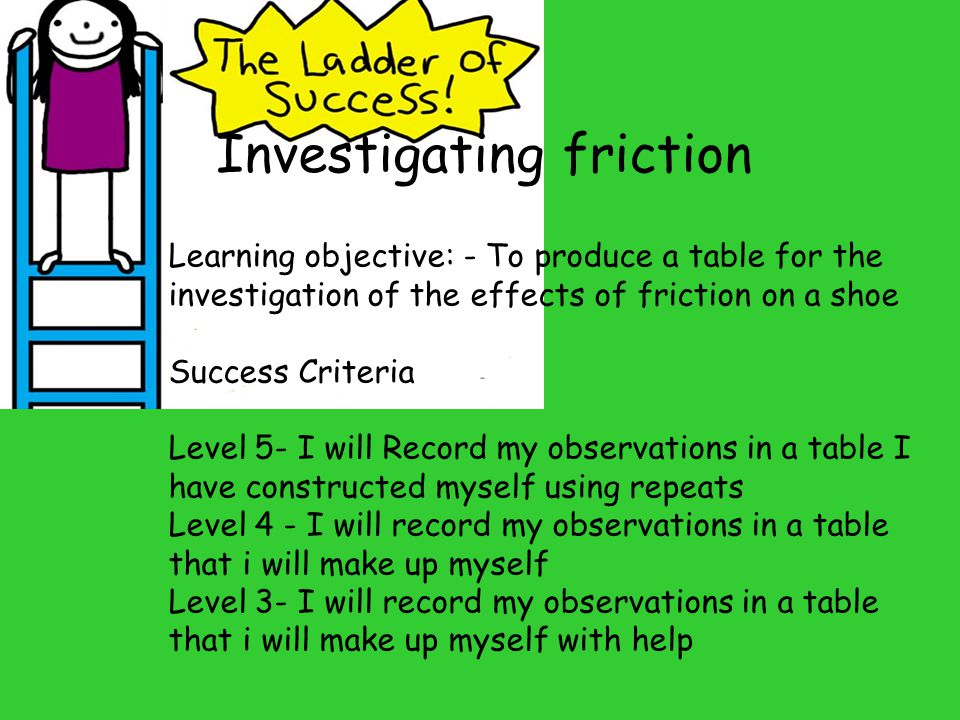 Investigating friction Learning objective: - To produce a table for the investigation of the effects of friction on a shoe Success Criteria Level 5- I