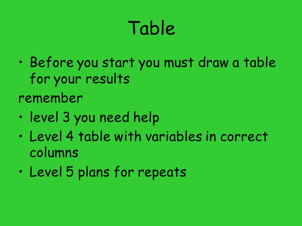 Table Before you start you must draw a table for your results remember level 3 you need help Level 4 table with variables in correct columns Level 5 p