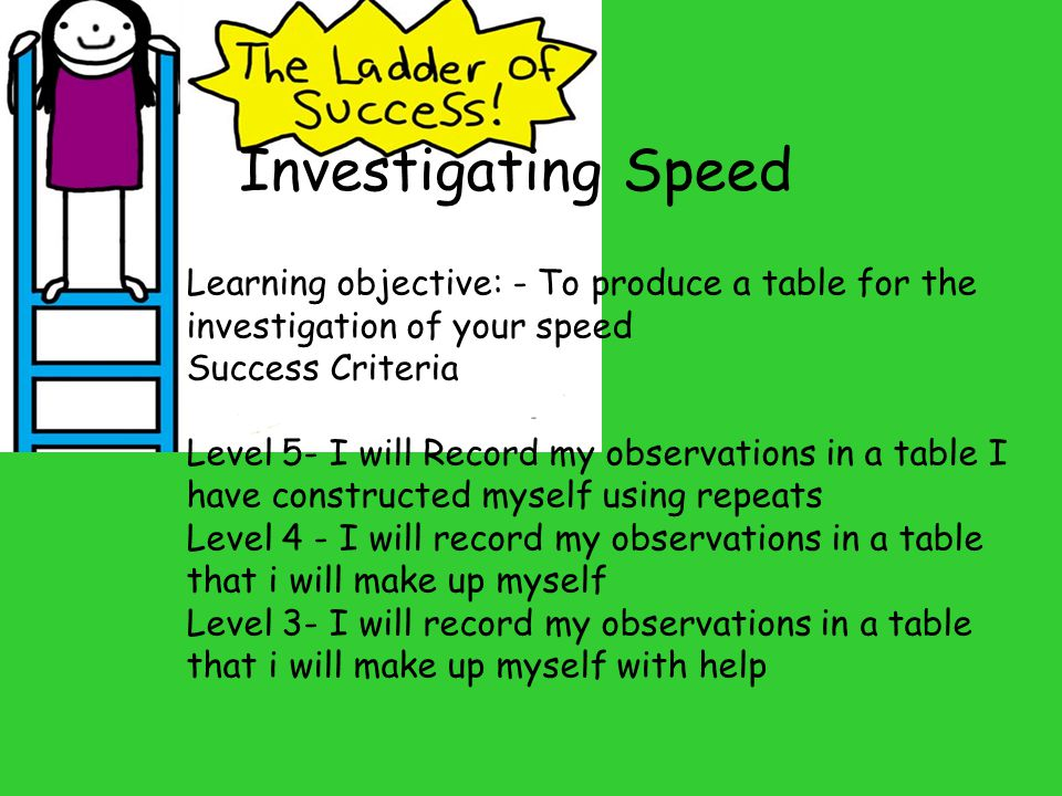 Investigating Speed Learning objective: - To produce a table for the investigation of your speed Success Criteria Level 5- I will Record my observatio