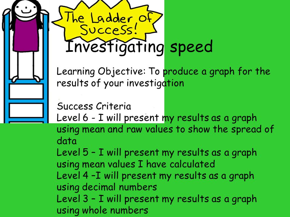 Investigating speed Learning Objective: To produce a graph for the results of your investigation Success Criteria Level 6 - I will present my results