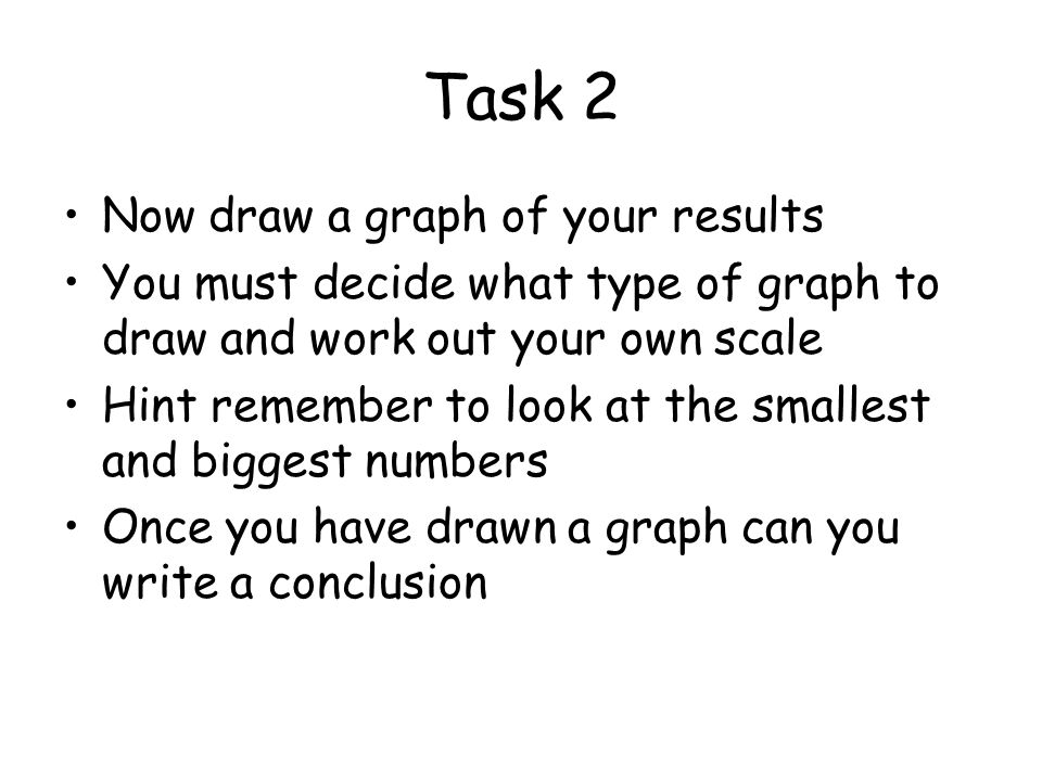 Task 2 Now draw a graph of your results You must decide what type of graph to draw and work out your own scale Hint remember to look at the smallest a