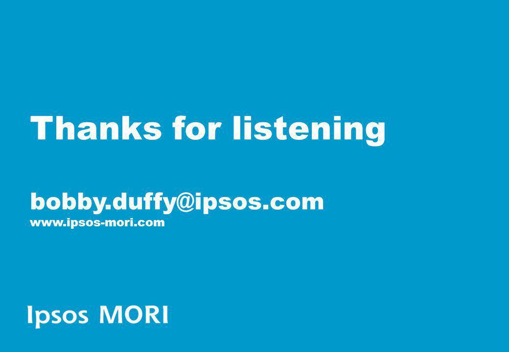 Thanks for listening bobby.duffy@ipsos.com www.ipsos-mori.com