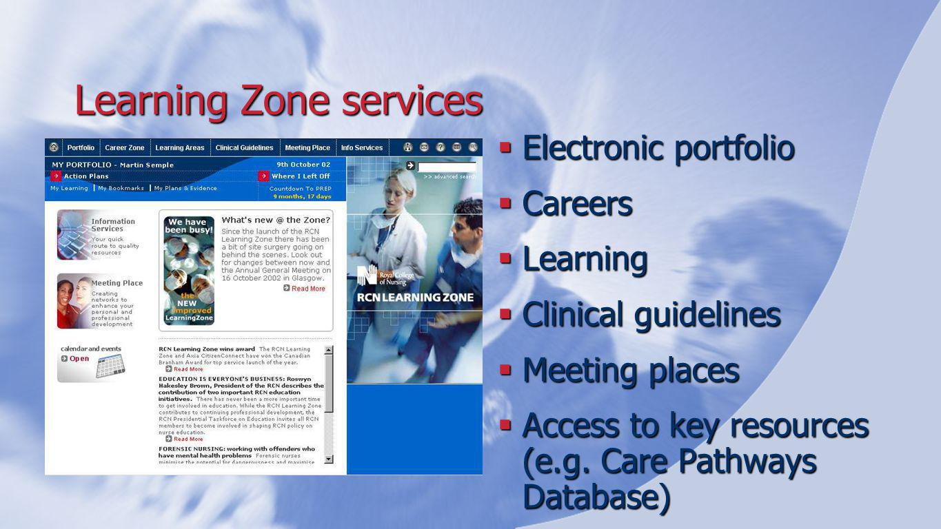 Learning Zone services  Electronic portfolio  Careers  Learning  Clinical guidelines  Meeting places  Access to key resources (e.g. Care Pathway