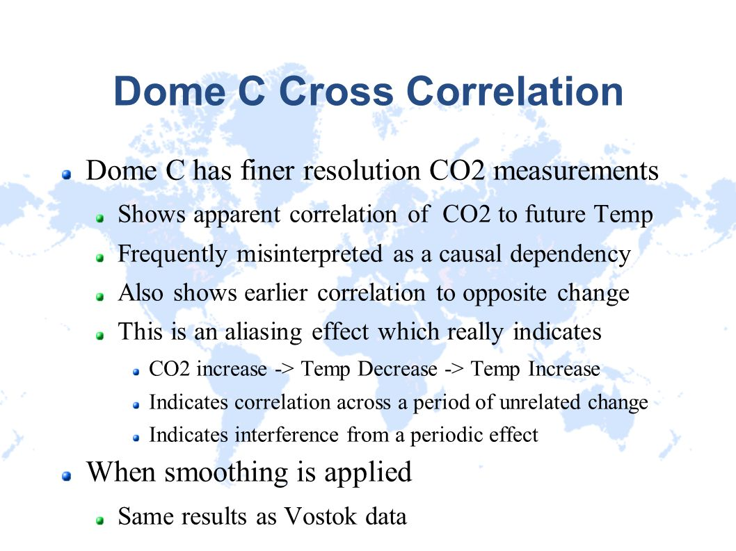 Dome C Cross Correlation Dome C has finer resolution CO2 measurements Shows apparent correlation of CO2 to future Temp Frequently misinterpreted as a