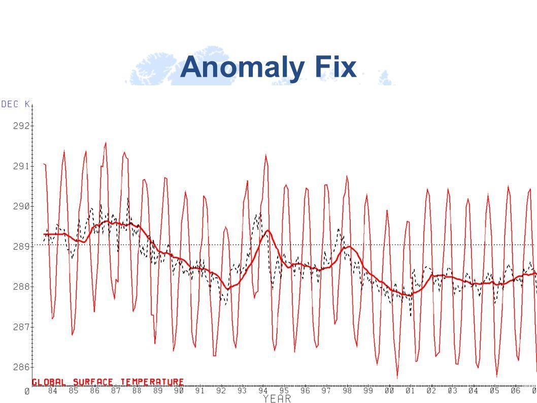 Anomaly Fix