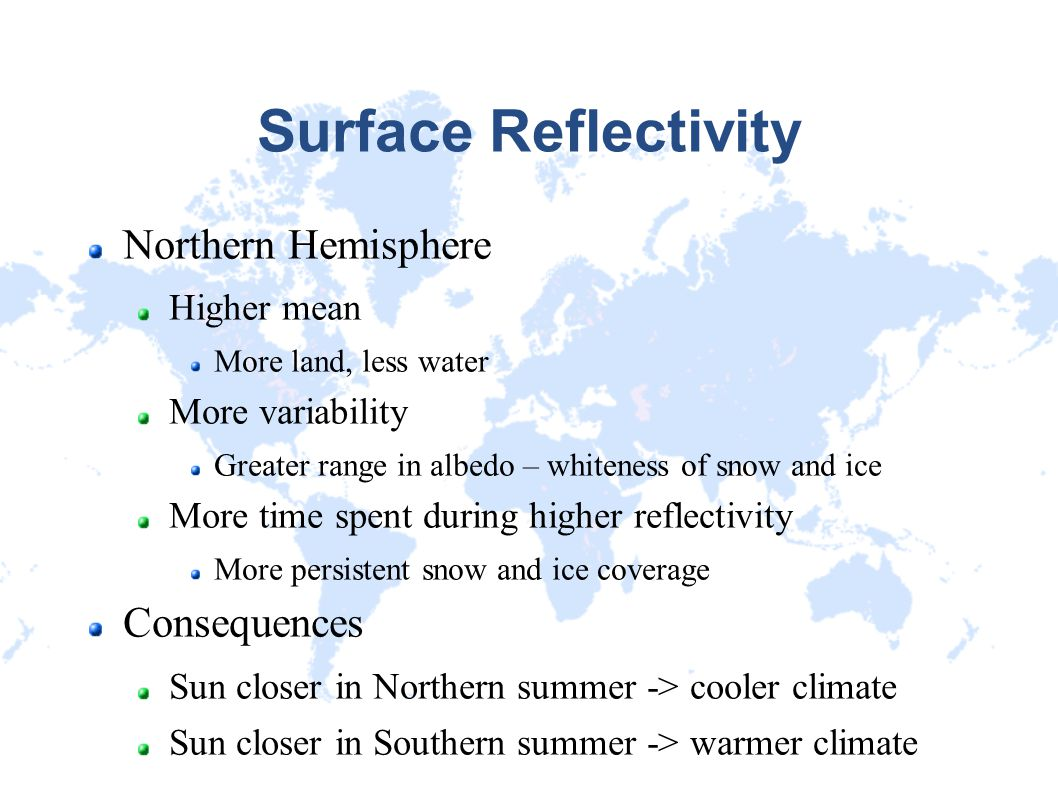 Surface Reflectivity Northern Hemisphere Higher mean More land, less water More variability Greater range in albedo – whiteness of snow and ice More t