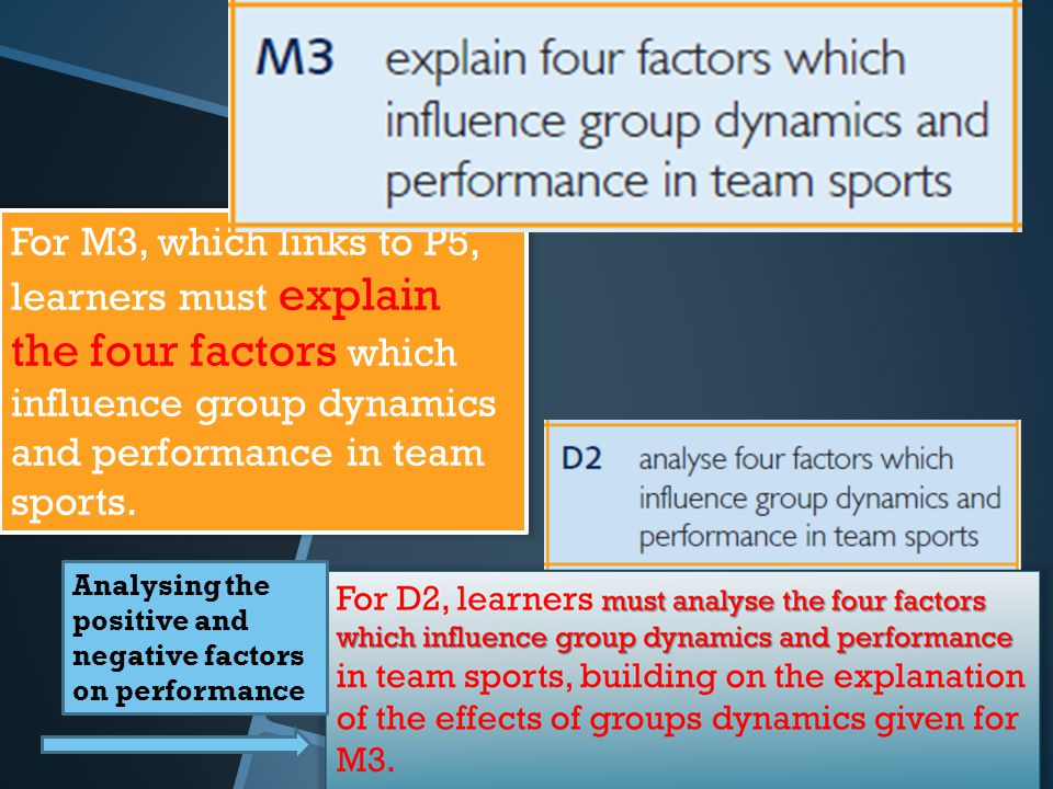 For M3, which links to P5, learners must explain the four factors which influence group dynamics and performance in team sports. Analysing the positiv