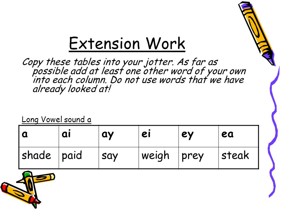 Extension Work Copy these tables into your jotter.