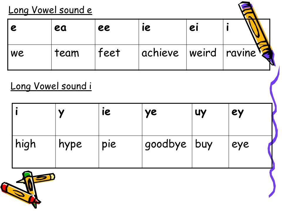 Long Vowel sound e eeaeeieeii weteamfeetachieveweirdravine Long Vowel sound i iyieyeuyey highhypepiegoodbyebuyeye
